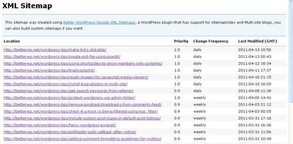 Wordpress: как создать Xml-карту сайта?